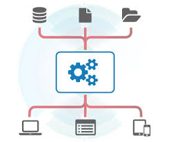 API Integrator