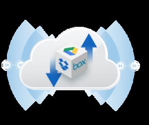 Cloud Storage Integrator