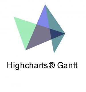 Highcharts® Gantt