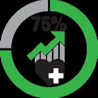 Improve Business Health
